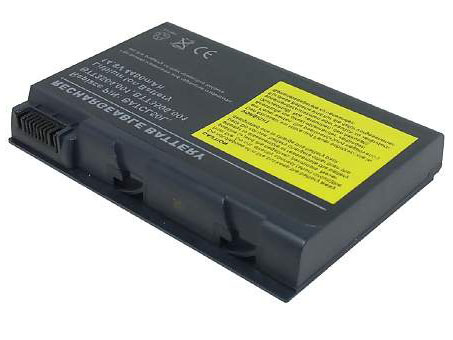 LIP8151CMPTバッテリー交換