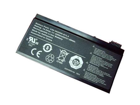 V30-4S2200-G1L3バッテリー交換